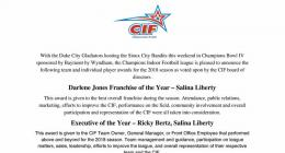 Champions Indoor Football announces team and individual player awards for 2018 season
